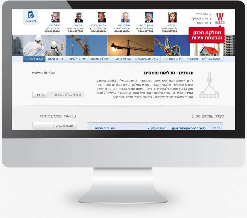 עיצוב אתר תדמיתי ברעננה