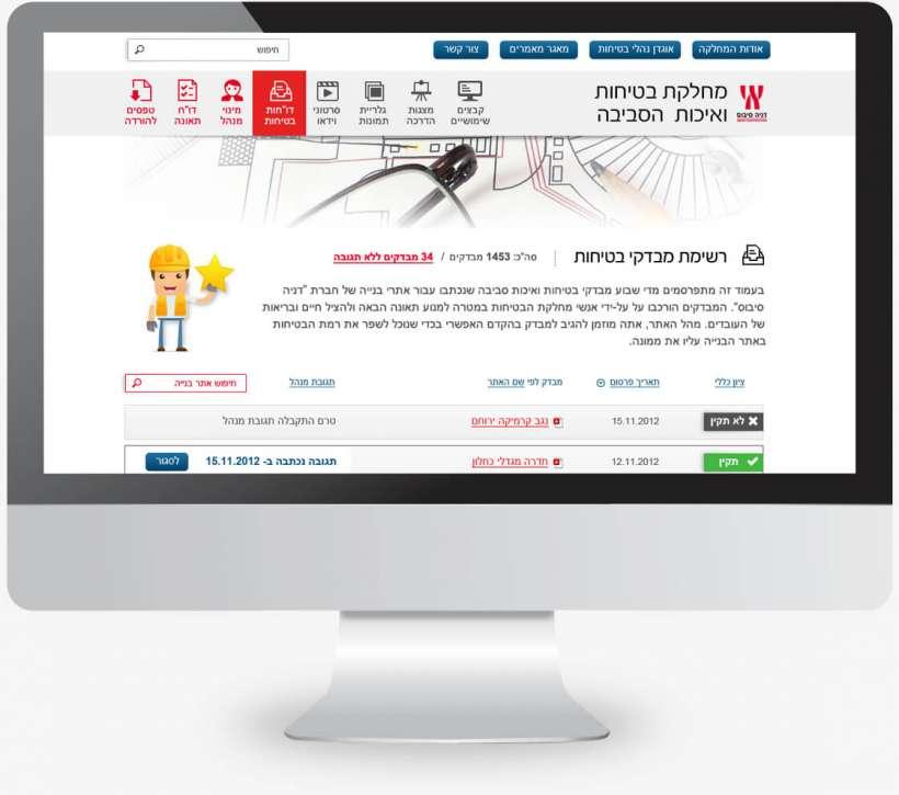 עיצוב אתר וורדפרס בבינימינה